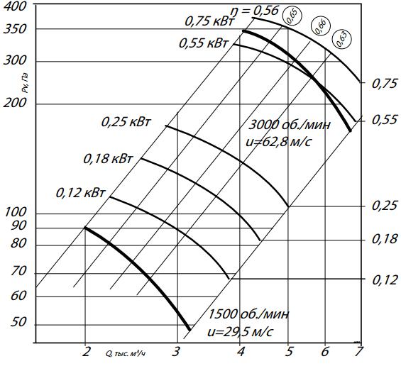 аэродинамика 06-300-4