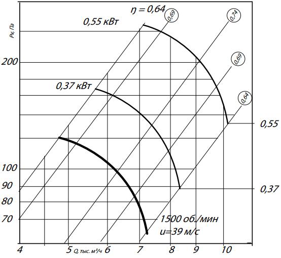 аэродинамика 06-300-5