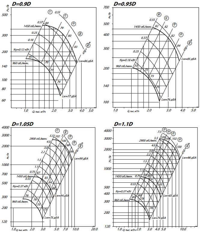 аэродинамика 80-75-4-2
