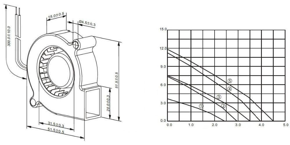 Как сделать вентилятор улитку своими руками?